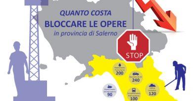 Dossier Ance Aies Salerno: CANTIERI FERMI, LAVORI IN FUMO