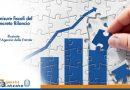 DL Rilancio – L'Agenzia delle Entrate illustra le misure fiscali