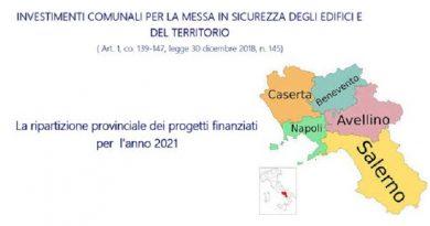 Investimenti comunali per la Messa In sicurezza degli edifici e del Territorio – Pronti per la provincia di Salerno 98.273.773 di euro